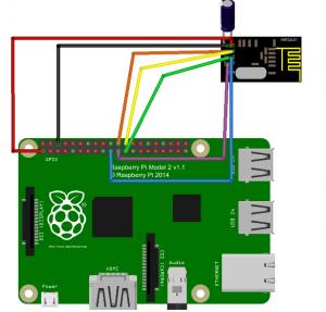 NRF24L01 com Raspberry