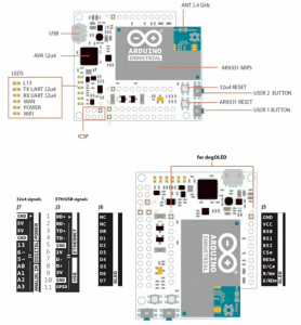 arduino industrial 101 - pinout